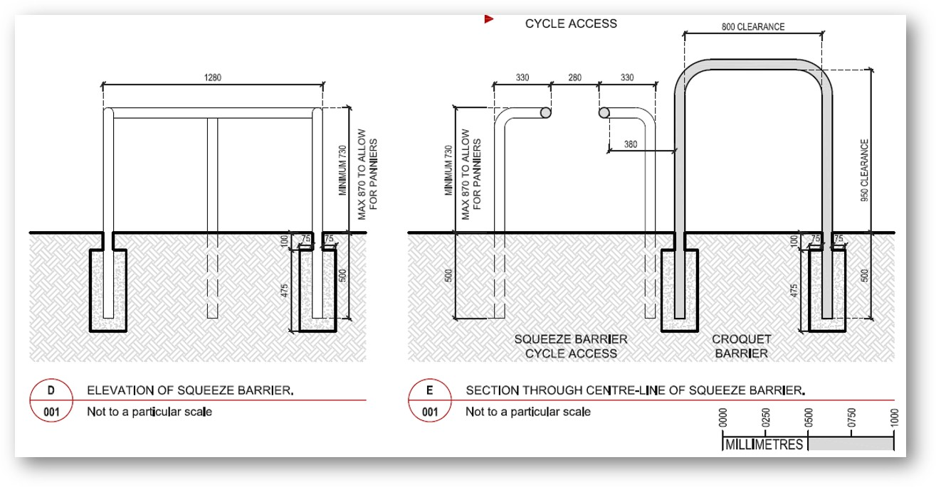 Squeeze Barriers - General dimensions (1) Elevation